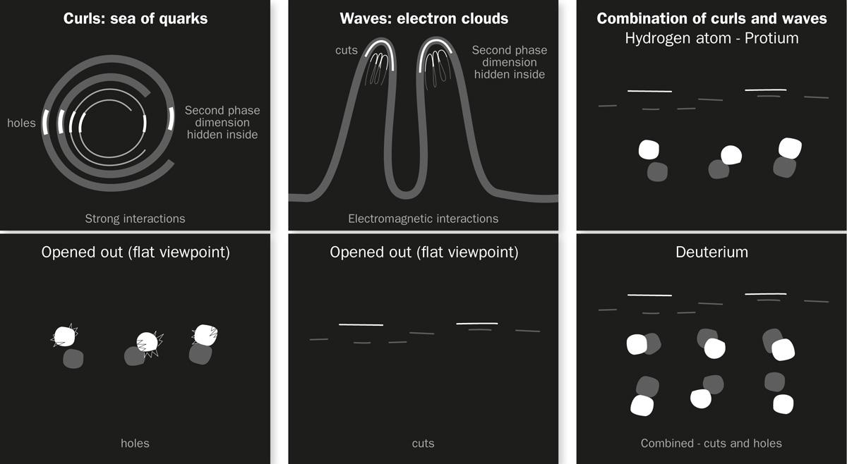 Quantum_brushstroke_Atoms_Malcolm-Koch_2016_1